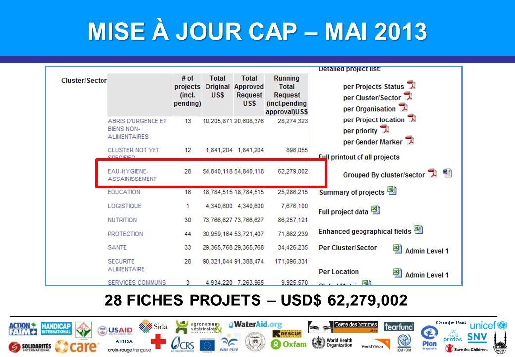 Groupe Pivot ADDA MISE À JOUR CAP – MAI 2013 28 FICHES PROJETS – USD$ 62,279,002