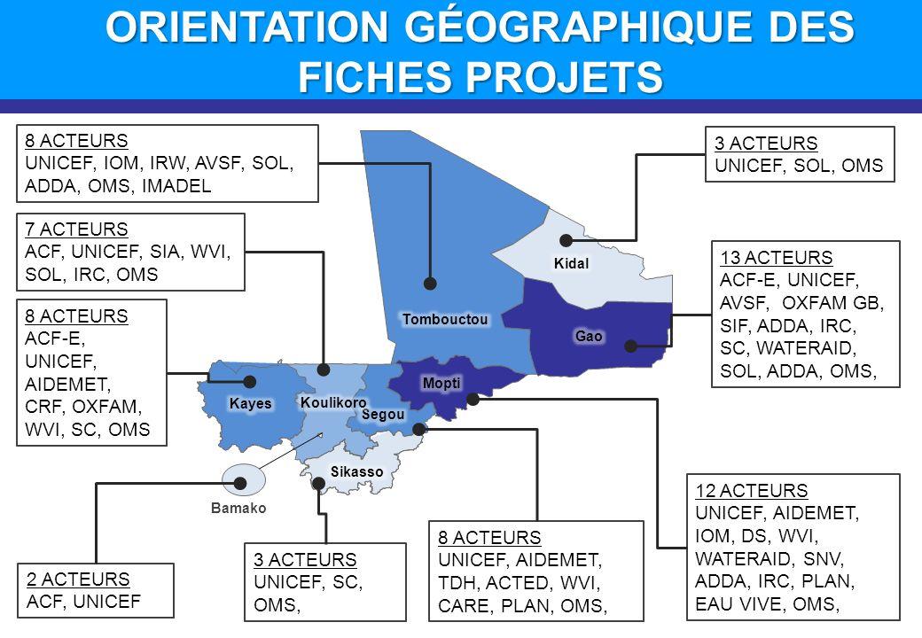 ORIENTATION GÉOGRAPHIQUE DES FICHES PROJETS 8 ACTEURS UNICEF, IOM, IRW, AVSF, SOL, ADDA, OMS, IMADEL 3 ACTEURS UNICEF, SOL, OMS 13 ACTEURS ACF-E, UNIC