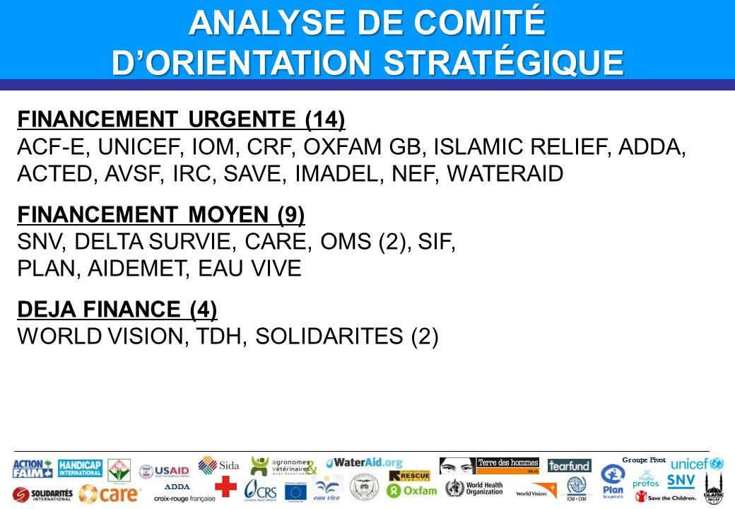 Groupe Pivot ADDA ANALYSE DE COMITÉ DORIENTATION STRATÉGIQUE FINANCEMENT URGENTE (14) ACF-E, UNICEF, IOM, CRF, OXFAM GB, ISLAMIC RELIEF, ADDA, ACTED,