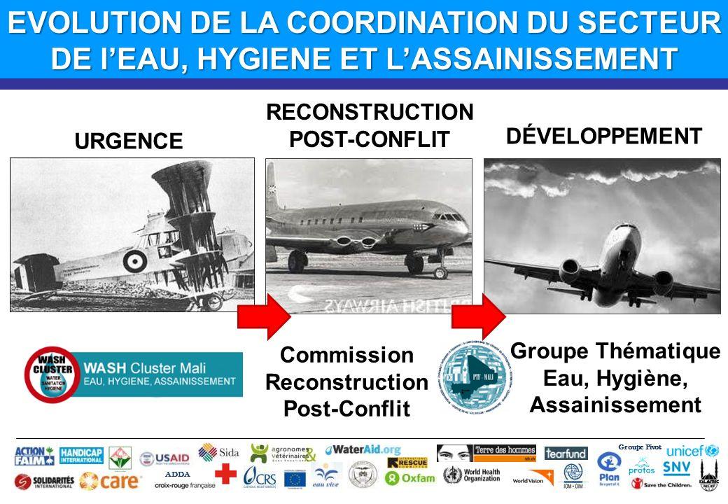 Groupe Pivot ADDA EVOLUTION DE LA COORDINATION DU SECTEUR DE lEAU, HYGIENE ET LASSAINISSEMENT URGENCE RECONSTRUCTION POST-CONFLIT DÉVELOPPEMENT Commis