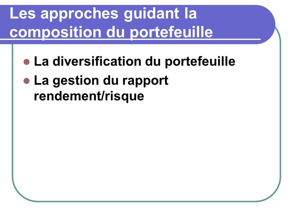 Les approches guidant la composition du portefeuille La diversification du portefeuille La gestion du rapport rendement/risque