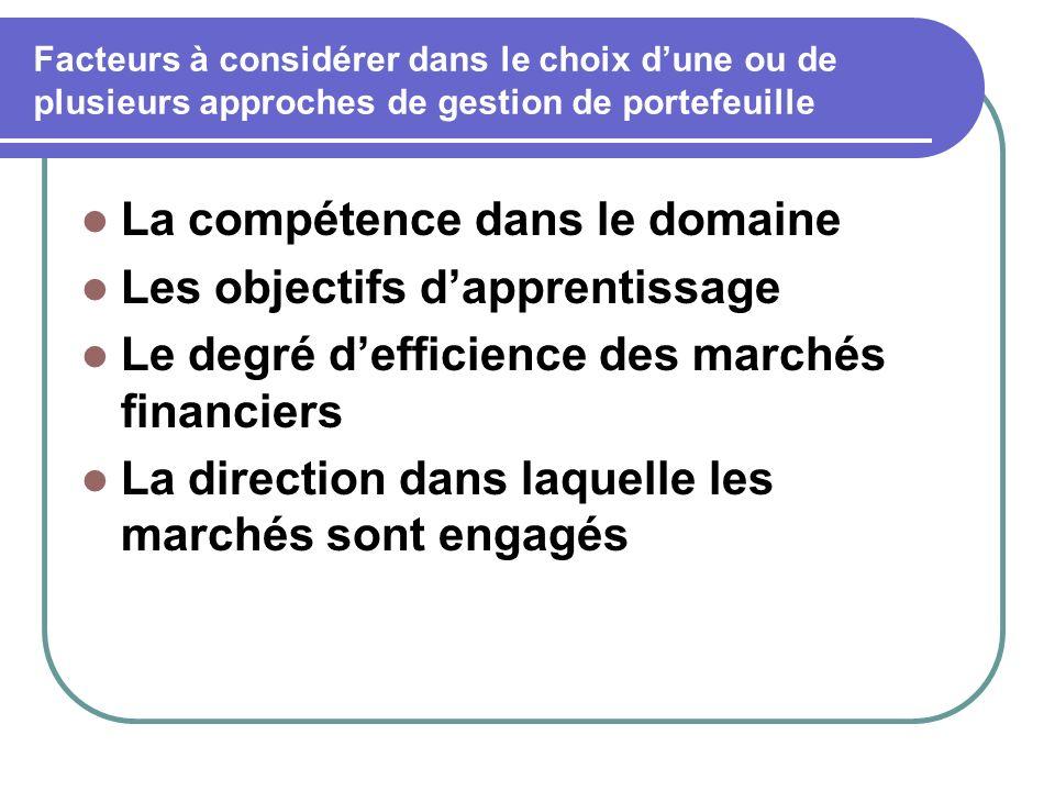 Facteurs à considérer dans le choix dune ou de plusieurs approches de gestion de portefeuille La compétence dans le domaine Les objectifs dapprentissage Le degré defficience des marchés financiers La direction dans laquelle les marchés sont engagés