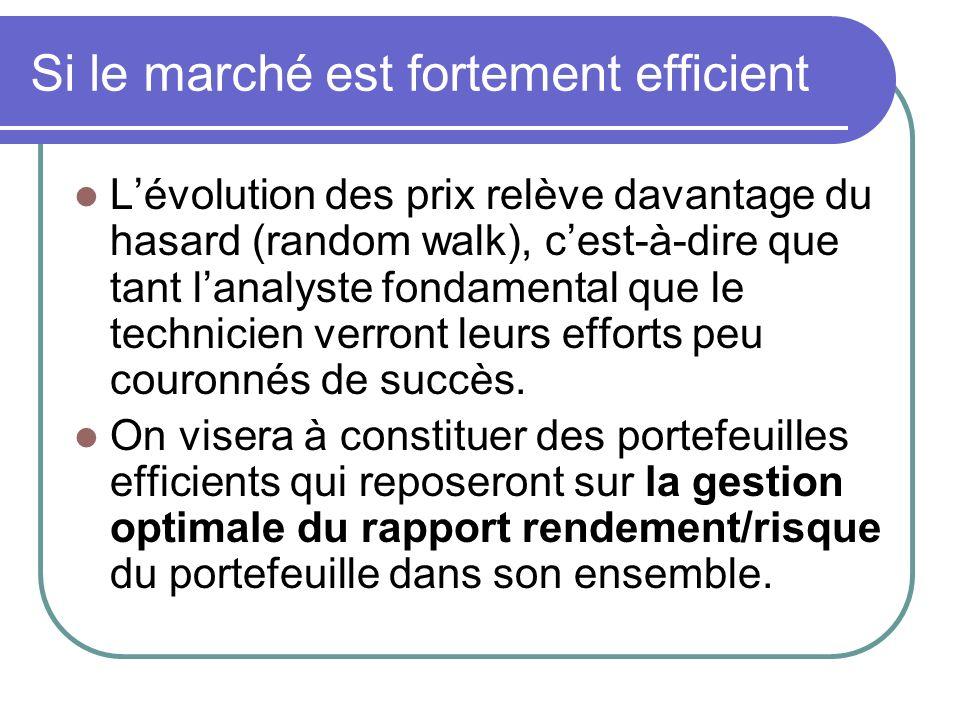 Si le marché est fortement efficient Lévolution des prix relève davantage du hasard (random walk), cest-à-dire que tant lanalyste fondamental que le technicien verront leurs efforts peu couronnés de succès.