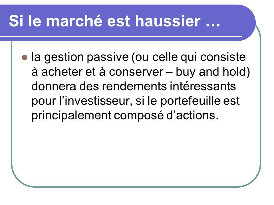 Si le marché est haussier … la gestion passive (ou celle qui consiste à acheter et à conserver – buy and hold) donnera des rendements intéressants pour linvestisseur, si le portefeuille est principalement composé dactions.
