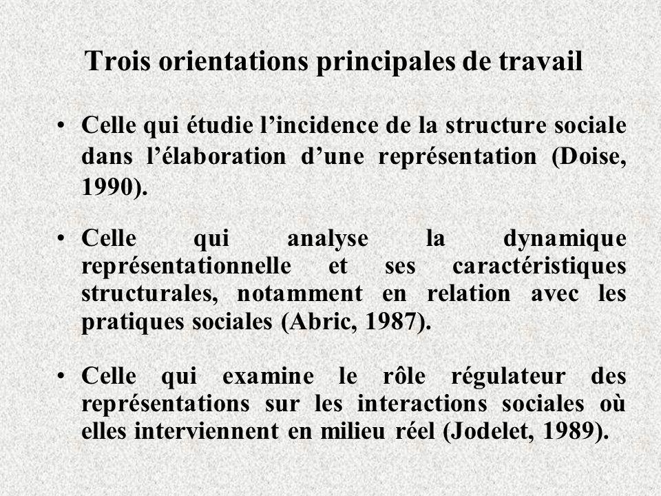 Trois orientations principales de travail Celle qui étudie lincidence de la structure sociale dans lélaboration dune représentation (Doise, 1990).