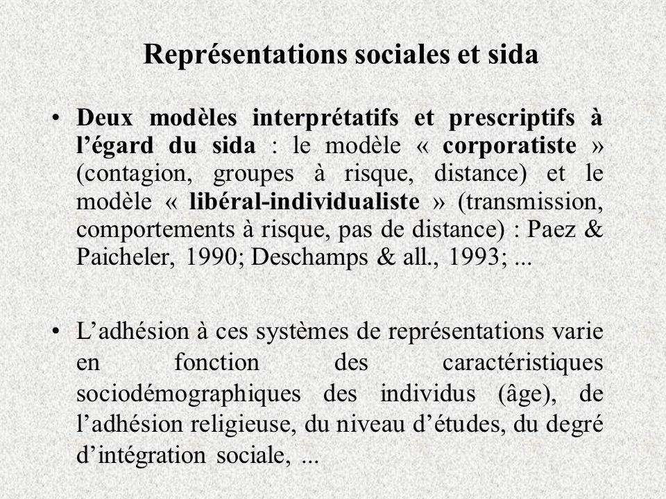 Représentations sociales et sida Deux modèles interprétatifs et prescriptifs à légard du sida : le modèle « corporatiste » (contagion, groupes à risque, distance) et le modèle « libéral-individualiste » (transmission, comportements à risque, pas de distance) : Paez & Paicheler, 1990; Deschamps & all., 1993;...