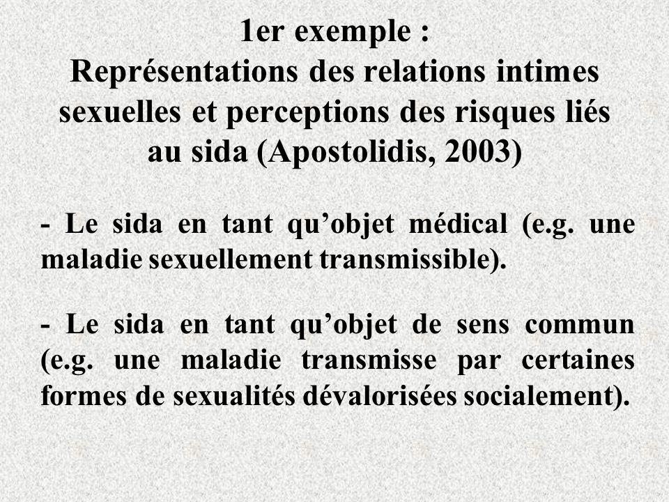 1er exemple : Représentations des relations intimes sexuelles et perceptions des risques liés au sida (Apostolidis, 2003) - Le sida en tant quobjet médical (e.g.