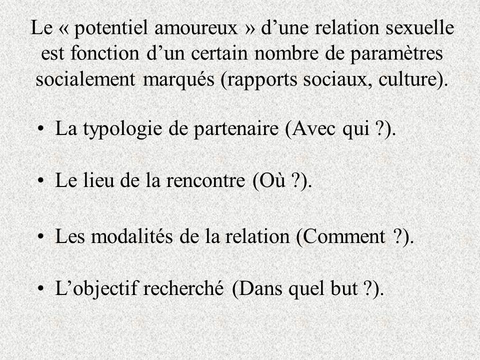 Le « potentiel amoureux » dune relation sexuelle est fonction dun certain nombre de paramètres socialement marqués (rapports sociaux, culture).