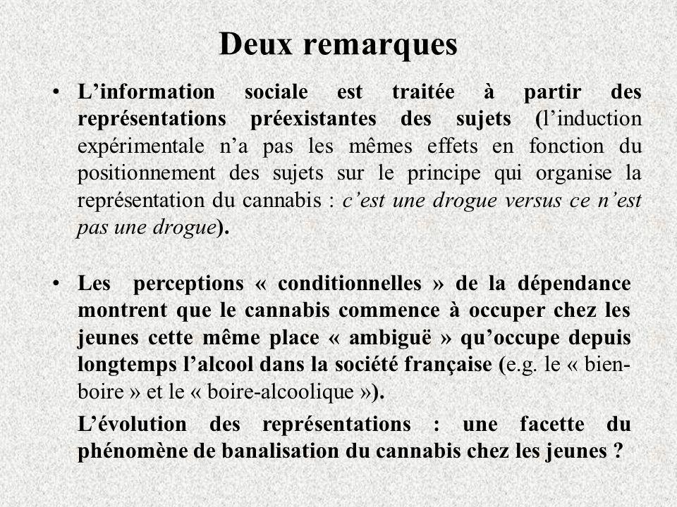 Deux remarques Linformation sociale est traitée à partir des représentations préexistantes des sujets (linduction expérimentale na pas les mêmes effets en fonction du positionnement des sujets sur le principe qui organise la représentation du cannabis : cest une drogue versus ce nest pas une drogue).