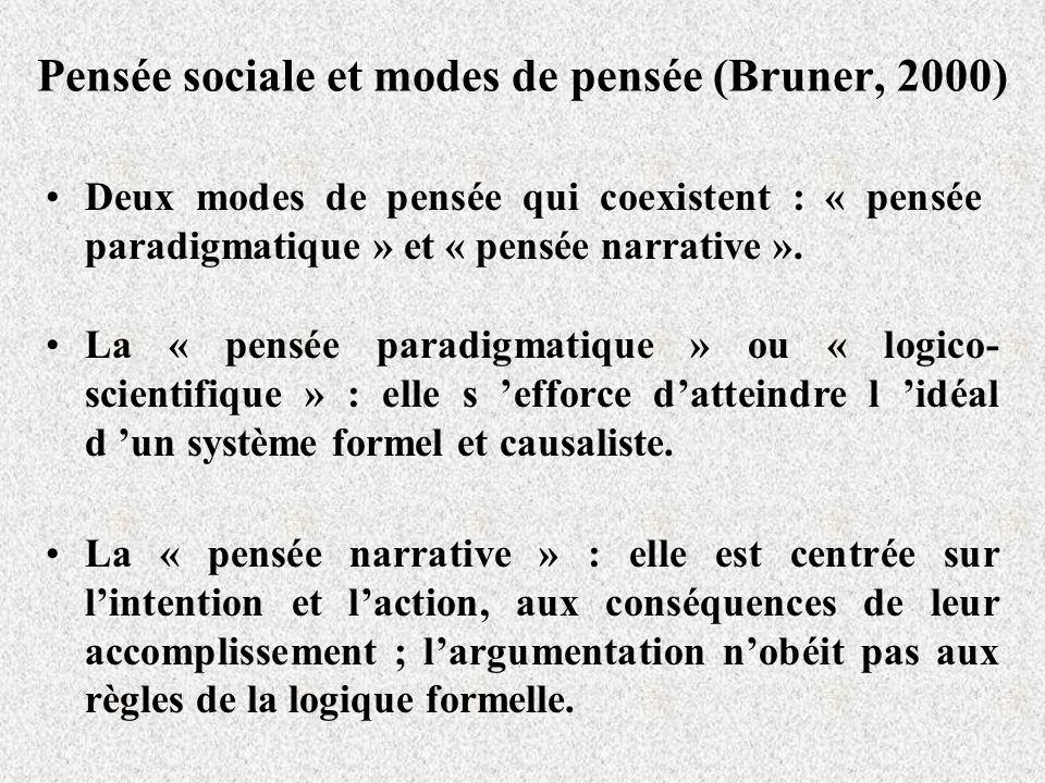 Pensée sociale et modes de pensée (Bruner, 2000) Deux modes de pensée qui coexistent : « pensée paradigmatique » et « pensée narrative ».