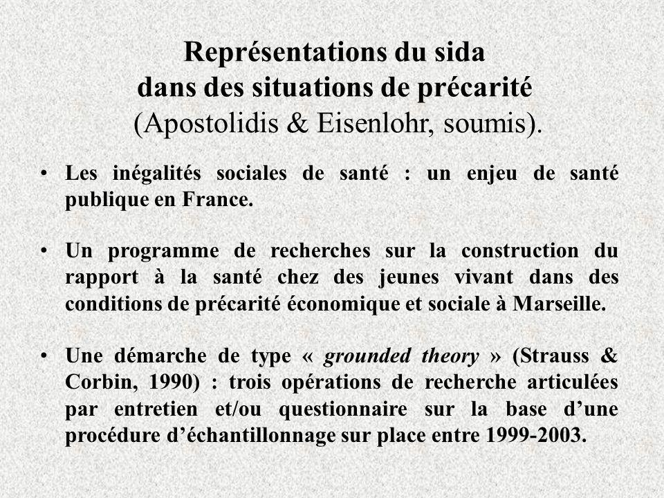 Représentations du sida dans des situations de précarité (Apostolidis & Eisenlohr, soumis).