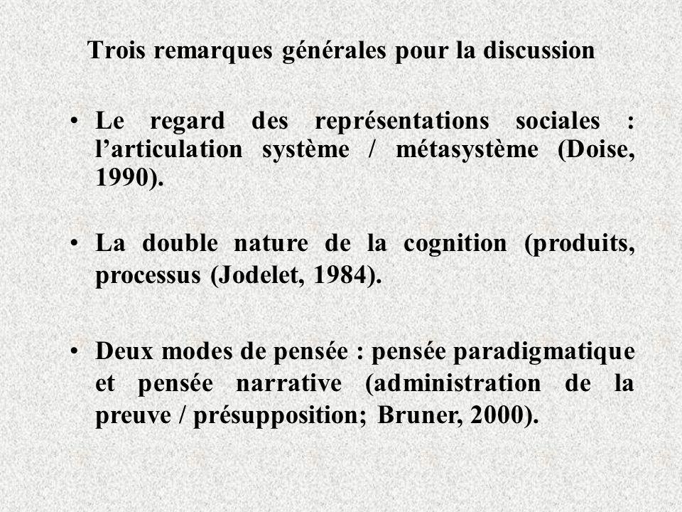 Trois remarques générales pour la discussion Le regard des représentations sociales : larticulation système / métasystème (Doise, 1990).