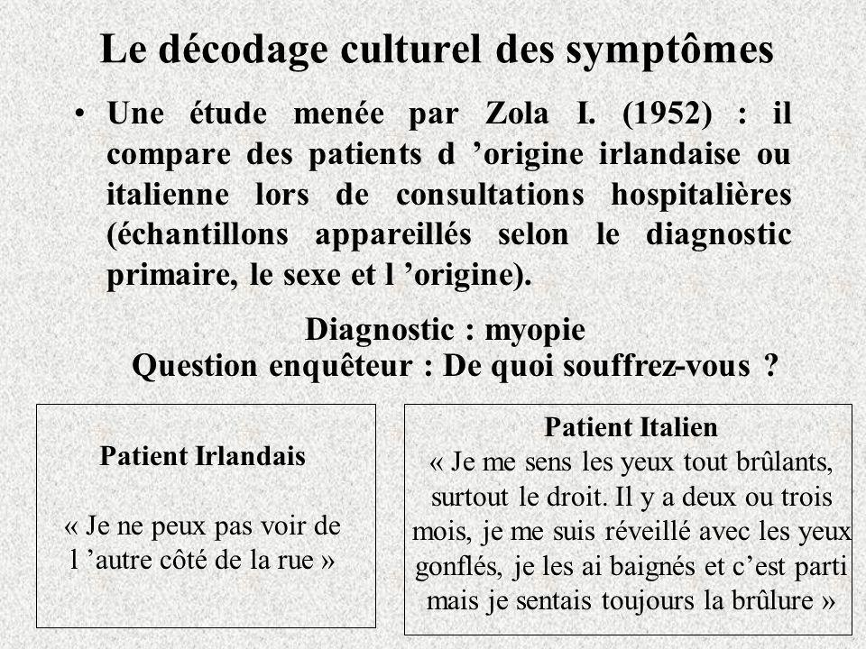 Le décodage culturel des symptômes Une étude menée par Zola I.