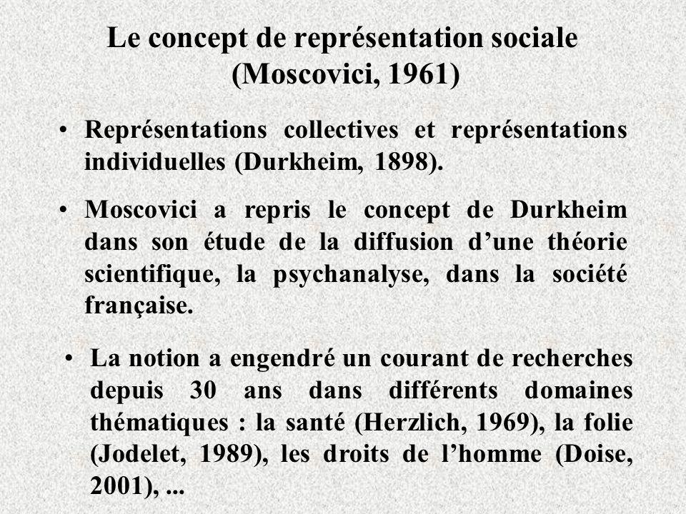 Le concept de représentation sociale (Moscovici, 1961) Représentations collectives et représentations individuelles (Durkheim, 1898).