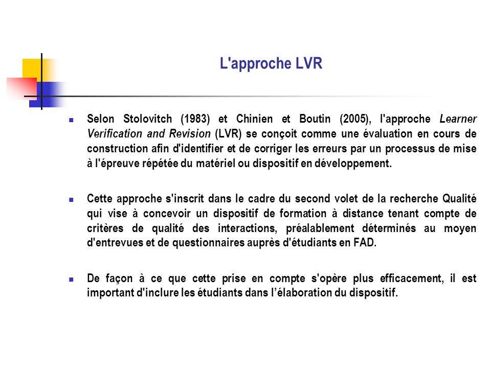 Les étapes de la LVR Lévaluation du prototype Lévaluation partielle L évaluation partielle est particulièrement utile lors d une approche mixte de l évaluation où, par exemple à la suite d une évaluation complète initiale en groupe, certains aspects du dispositif - et non le dispositif dans son ensemble - sont évalués individuellement avant une validation finale.