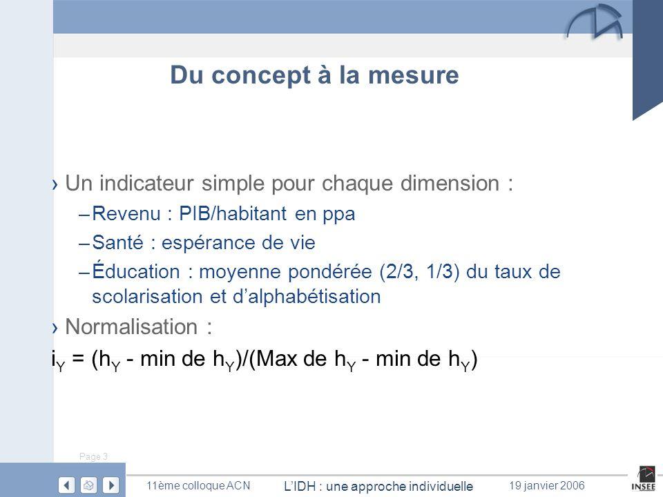 Page 3 LIDH : une approche individuelle 11ème colloque ACN19 janvier 2006 Du concept à la mesure Un indicateur simple pour chaque dimension : –Revenu