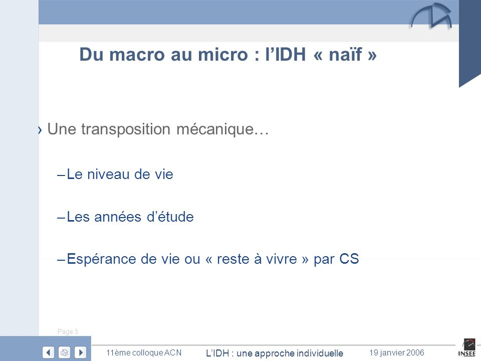 Page 5 LIDH : une approche individuelle 11ème colloque ACN19 janvier 2006 Du macro au micro : lIDH « naïf » Une transposition mécanique… –Le niveau de