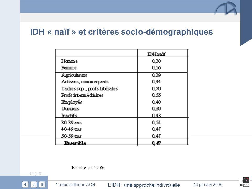 Page 8 LIDH : une approche individuelle 11ème colloque ACN19 janvier 2006 IDH « naïf » et critères socio-démographiques Enquête santé 2003