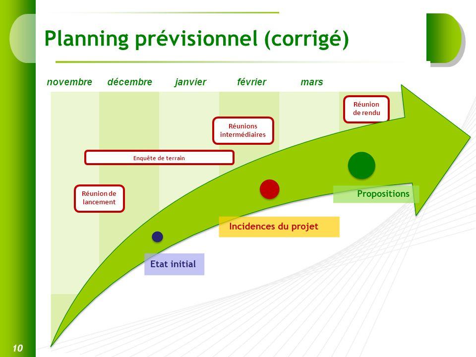 Planning prévisionnel (corrigé) 10 novembredécembrefévrierjanviermars Réunion de lancement Enquête de terrain Réunions intermédiaires Réunion de rendu