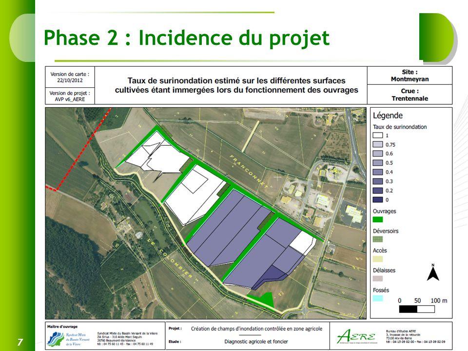 Phase 2 : Incidence du projet 7