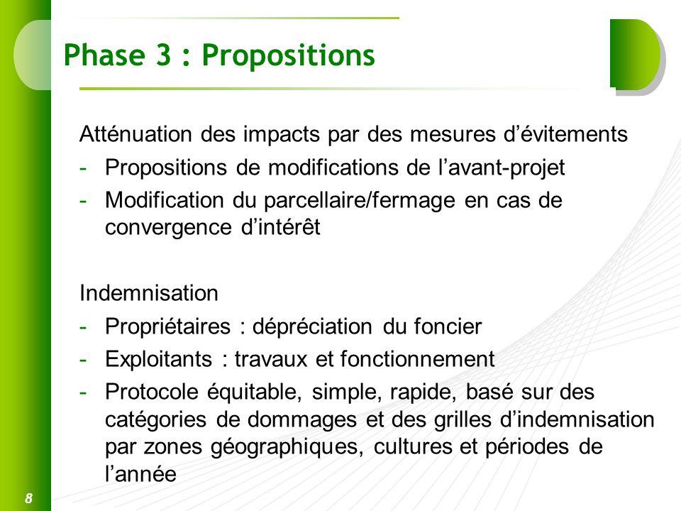 Phase 3 : Propositions Atténuation des impacts par des mesures dévitements -Propositions de modifications de lavant-projet -Modification du parcellair