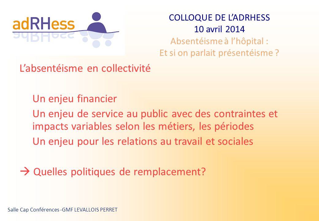 COLLOQUE DE LADRHESS 10 avril 2014 Absentéisme à lhôpital : Et si on parlait présentéisme .