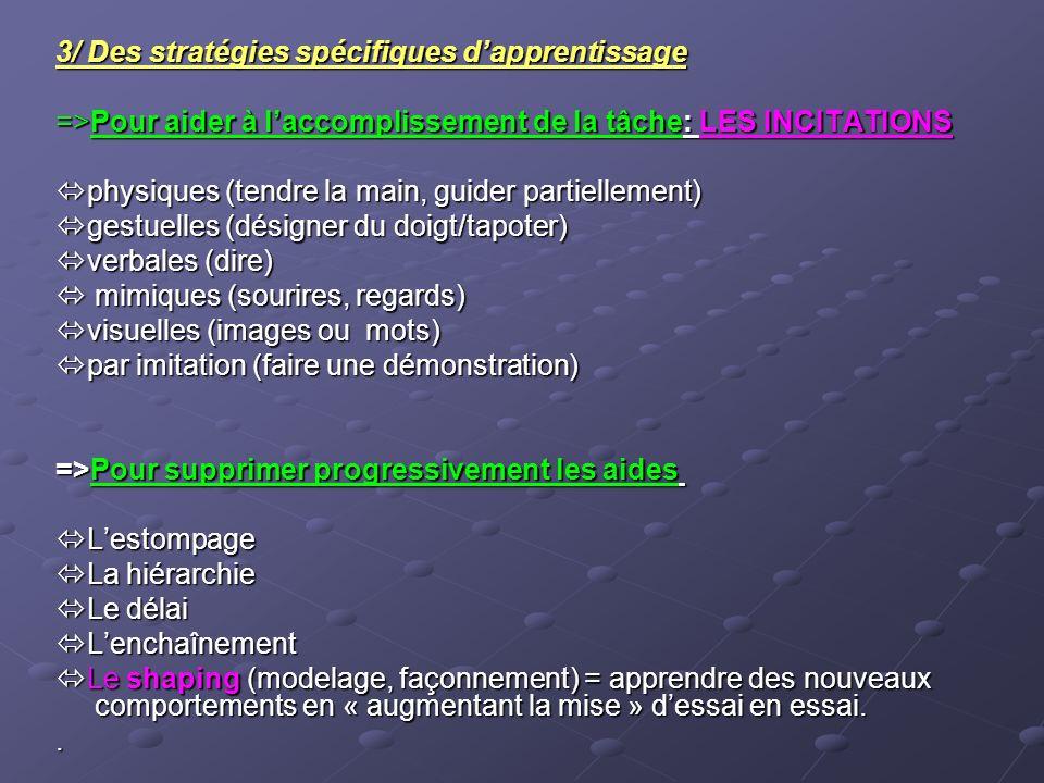 PECS FRANCE –pyramid Educational consultant PECS FRANCE –pyramid Educational consultant 9 Rue Léon Vaudoyer-75007 Paris 01 43 59 06 88 9 Rue Léon Vaudoyer-75007 Paris 01 43 59 06 88