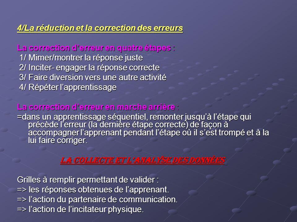 La mise en œuvre du PECS A/ Les objectifs pour la communication Le but du PECS = Enseigner à la personne autiste à communiquer de façon fonctionnelle.
