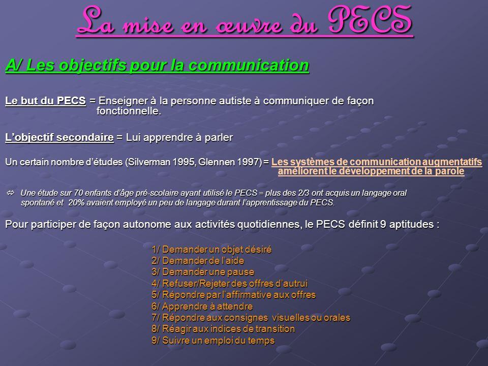 B/ Les conditions matérielles du PECS 1/ Le matériel impliqué Avant de commencer le PECS : évaluation des récompenses avec « hiérarchie des récompenses » Une image/récompense : -Le choix du support dans les deux premières phases = pas dimportance (symboles, pictos, photos, logos) -La taille des images =identique PECS propose : + une base : => 157 images => classeur avec velcro et une bande-phrase + des compléments : => Images/Tableaux pour lemploi du temps => Petit format du classeur (Demander à la MDPH le remboursement du matériel PECS) 2/ Les personnes impliquées => Le partenaire de communication : en face de lapprenant, il accueille la demande.