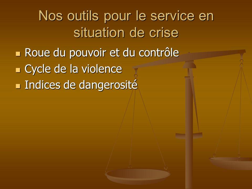 Nos outils pour le service en situation de crise Roue du pouvoir et du contrôle Roue du pouvoir et du contrôle Cycle de la violence Cycle de la violence Indices de dangerosité Indices de dangerosité