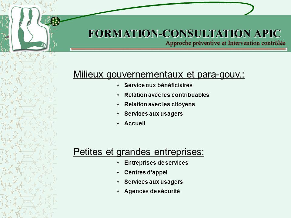 NOS PRODUITS DE FORMATION -GESTION DES COMPORTEMENTS AGRESSIFS -HARCÈLEMENT PSYCHOLOGIQUE EN MILIEU DE TRAVAIL (MOBBYNG) Approche préventive et Intervention contrôlée - HARCÈLEMENT À LÉCOLE (BULLYING) FORMATION-CONSULTATION APIC
