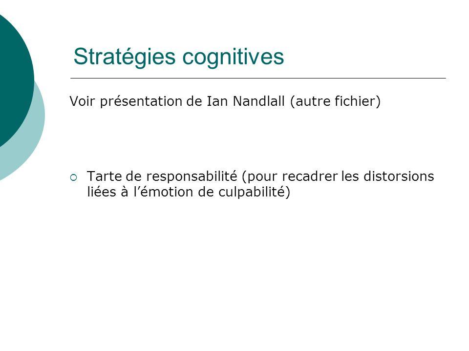 Stratégies cognitives Voir présentation de Ian Nandlall (autre fichier) Tarte de responsabilité (pour recadrer les distorsions liées à lémotion de cul