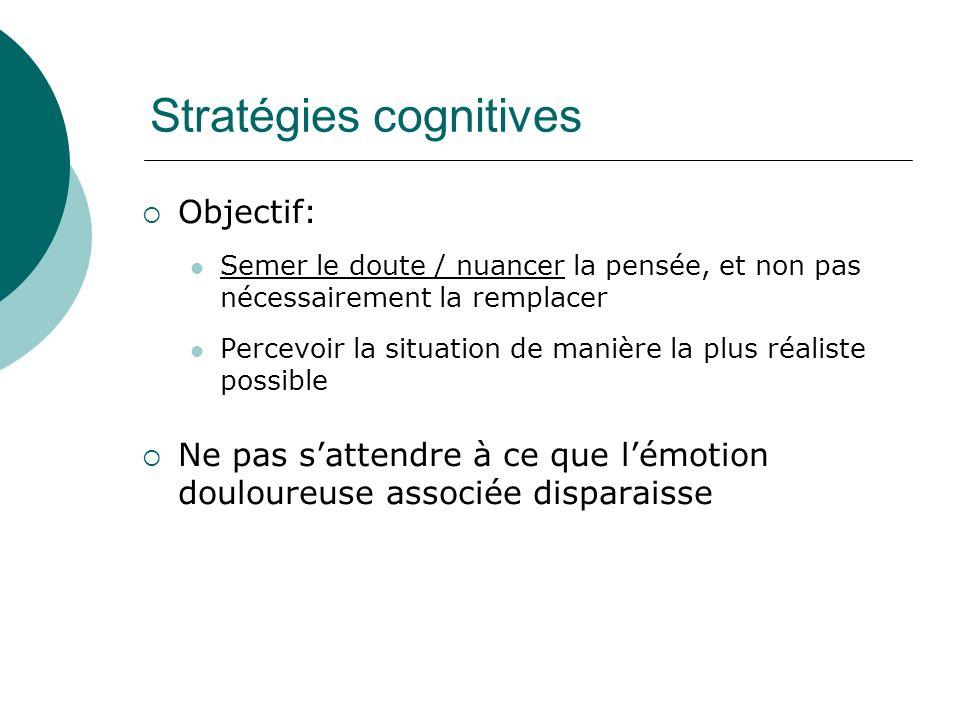 Stratégies cognitives Objectif: Semer le doute / nuancer la pensée, et non pas nécessairement la remplacer Percevoir la situation de manière la plus r