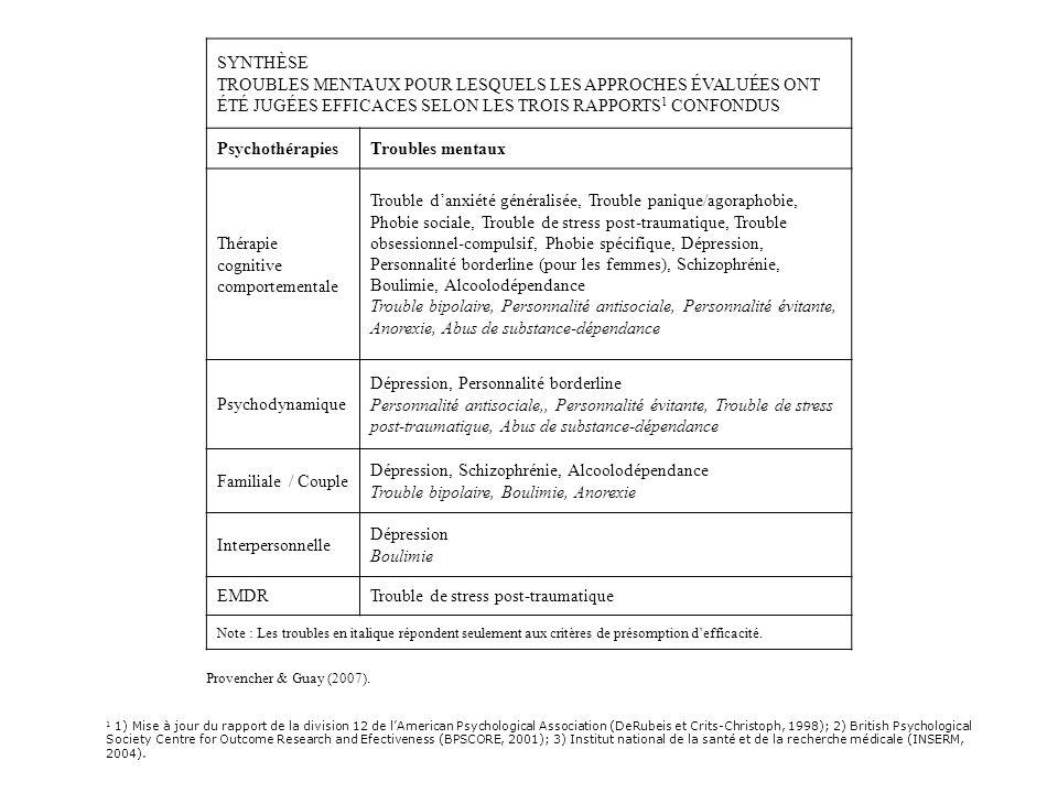 1 1) Mise à jour du rapport de la division 12 de lAmerican Psychological Association (DeRubeis et Crits-Christoph, 1998); 2) British Psychological Soc