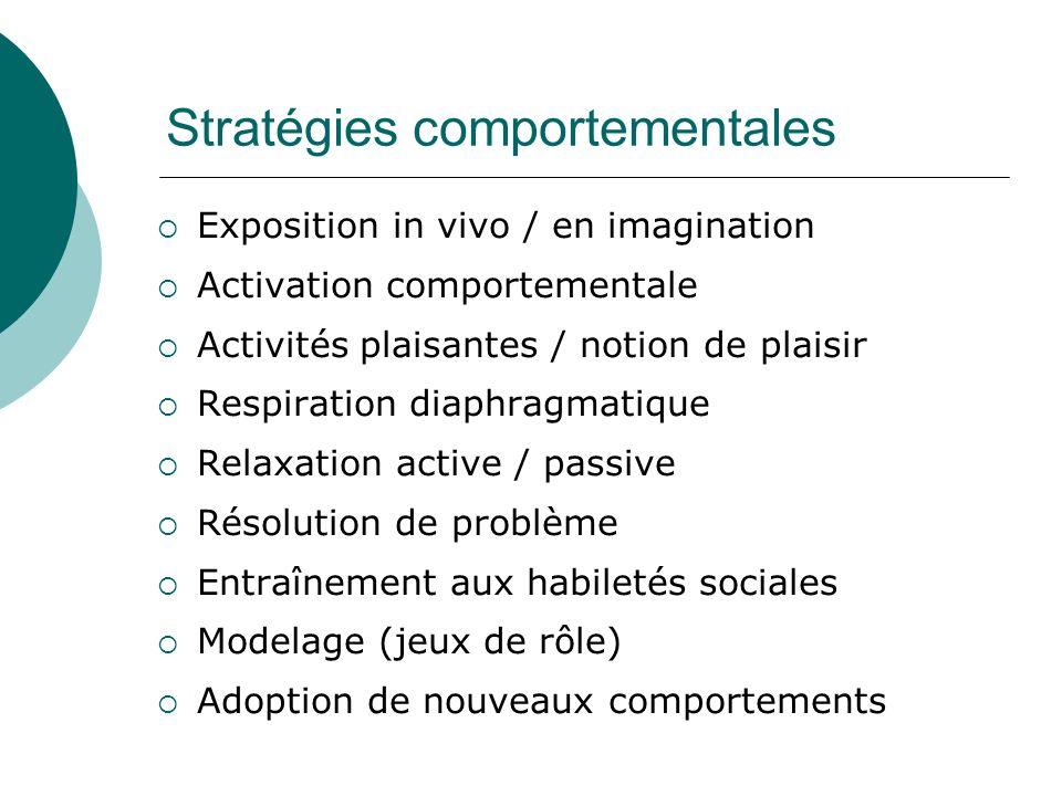 Stratégies comportementales Exposition in vivo / en imagination Activation comportementale Activités plaisantes / notion de plaisir Respiration diaphr