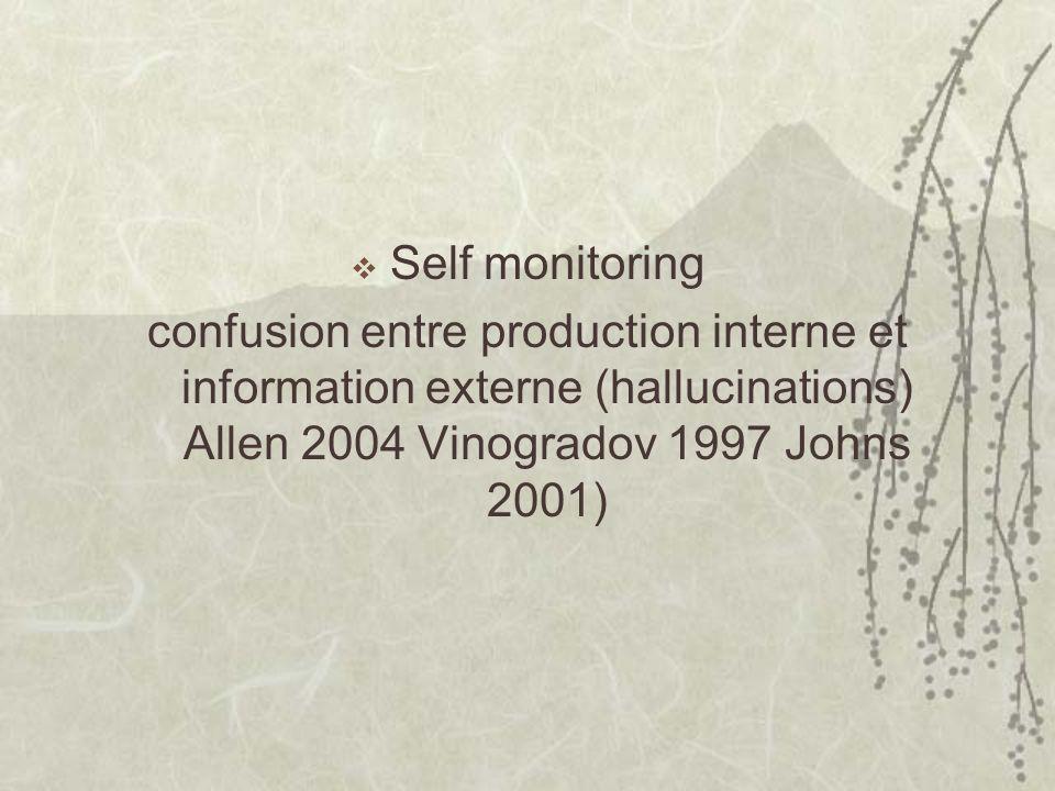Self monitoring confusion entre production interne et information externe (hallucinations) Allen 2004 Vinogradov 1997 Johns 2001)