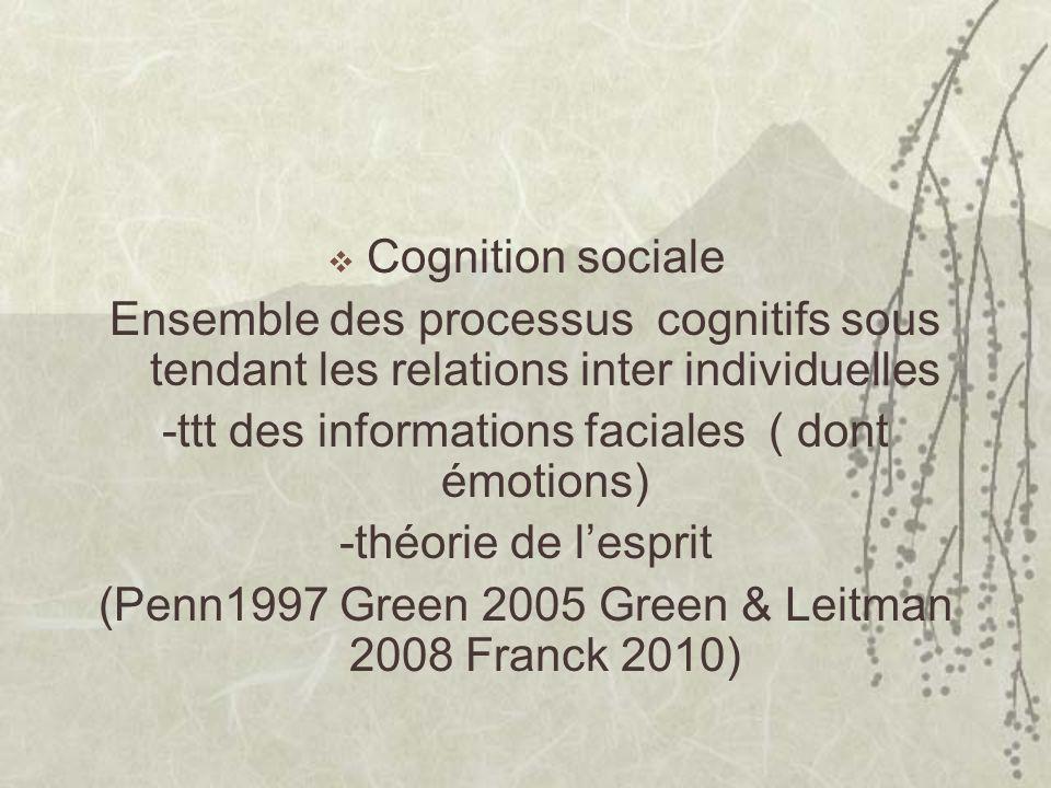 Cognition sociale Ensemble des processus cognitifs sous tendant les relations inter individuelles -ttt des informations faciales ( dont émotions) -théorie de lesprit (Penn1997 Green 2005 Green & Leitman 2008 Franck 2010)