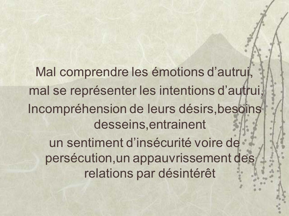 Mal comprendre les émotions dautrui, mal se représenter les intentions dautrui, Incompréhension de leurs désirs,besoins desseins,entrainent un sentiment dinsécurité voire de persécution,un appauvrissement des relations par désintérêt