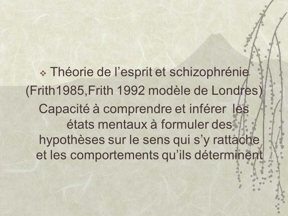 Théorie de lesprit et schizophrénie (Frith1985,Frith 1992 modèle de Londres) Capacité à comprendre et inférer les états mentaux à formuler des hypothèses sur le sens qui sy rattache et les comportements quils déterminent