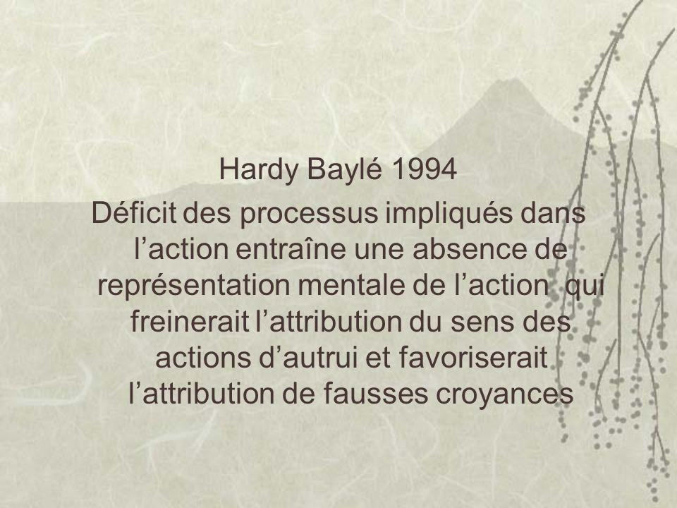 Hardy Baylé 1994 Déficit des processus impliqués dans laction entraîne une absence de représentation mentale de laction qui freinerait lattribution du sens des actions dautrui et favoriserait lattribution de fausses croyances