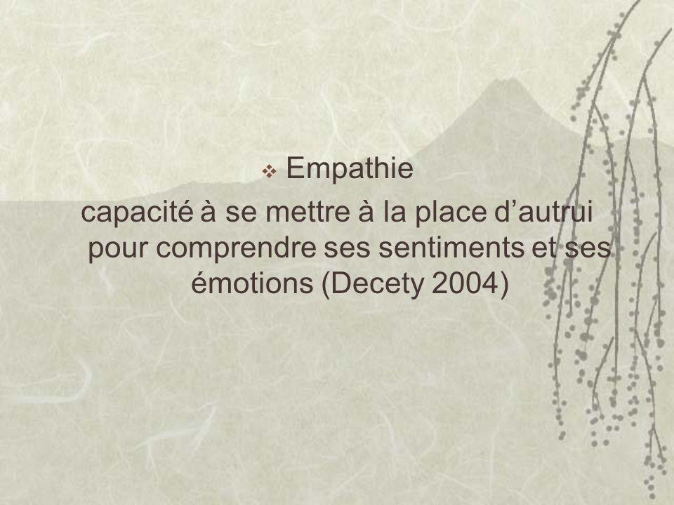 Empathie capacité à se mettre à la place dautrui pour comprendre ses sentiments et ses émotions (Decety 2004)