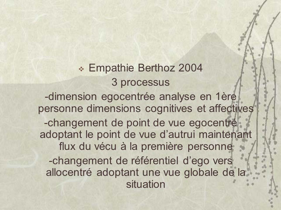 Empathie Berthoz 2004 3 processus -dimension egocentrée analyse en 1ère personne dimensions cognitives et affectives -changement de point de vue egocentré adoptant le point de vue dautrui maintenant flux du vécu à la première personne -changement de référentiel dego vers allocentré adoptant une vue globale de la situation