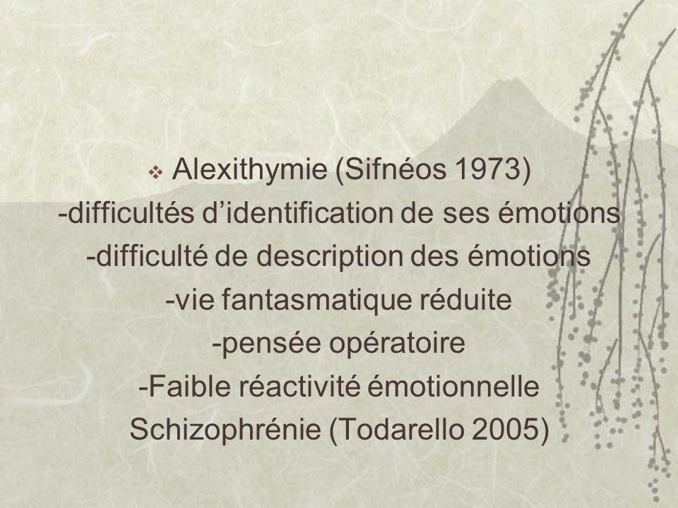 Alexithymie (Sifnéos 1973) -difficultés didentification de ses émotions -difficulté de description des émotions -vie fantasmatique réduite -pensée opératoire -Faible réactivité émotionnelle Schizophrénie (Todarello 2005)