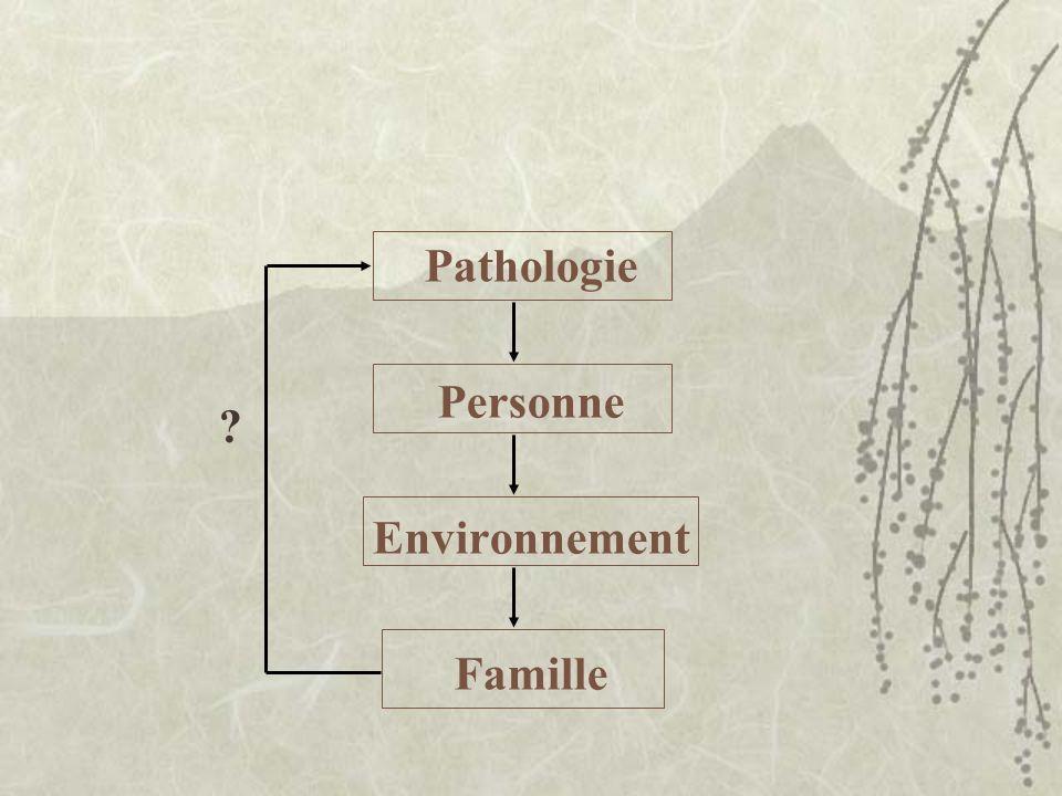 Pathologie Personne Environnement Famille ?
