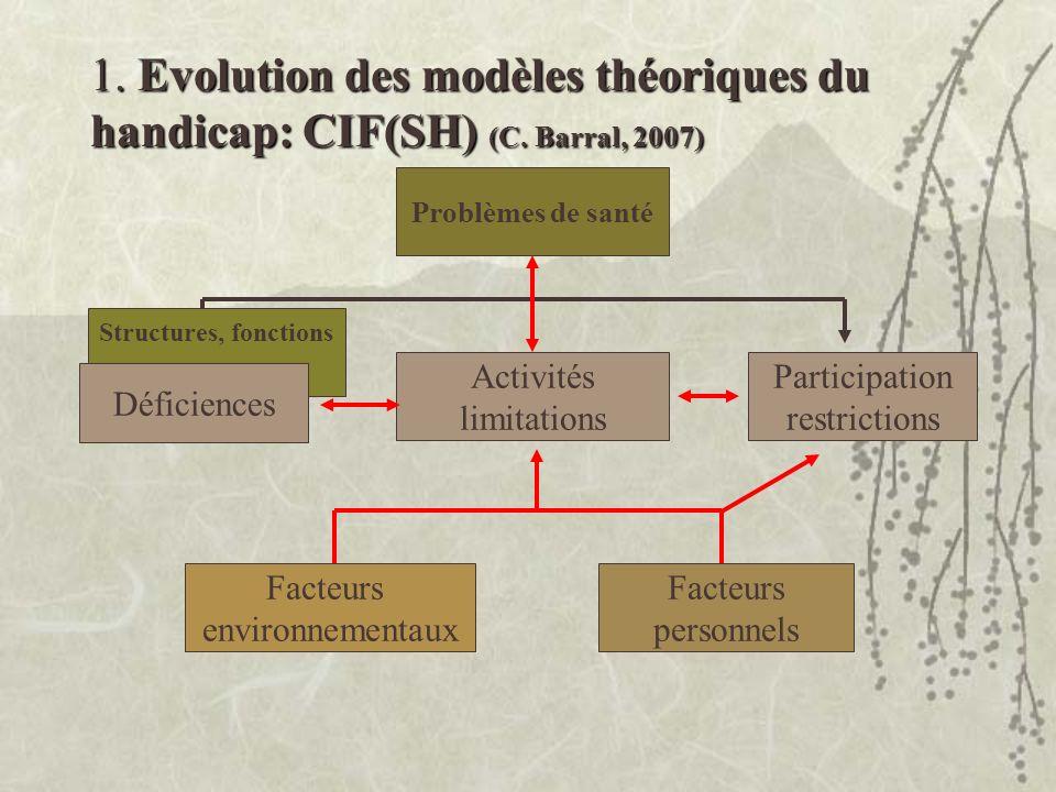 1. Evolution des modèles théoriques du handicap: CIF(SH) (C. Barral, 2007) Activités limitations Participation restrictions Structures, fonctions Prob