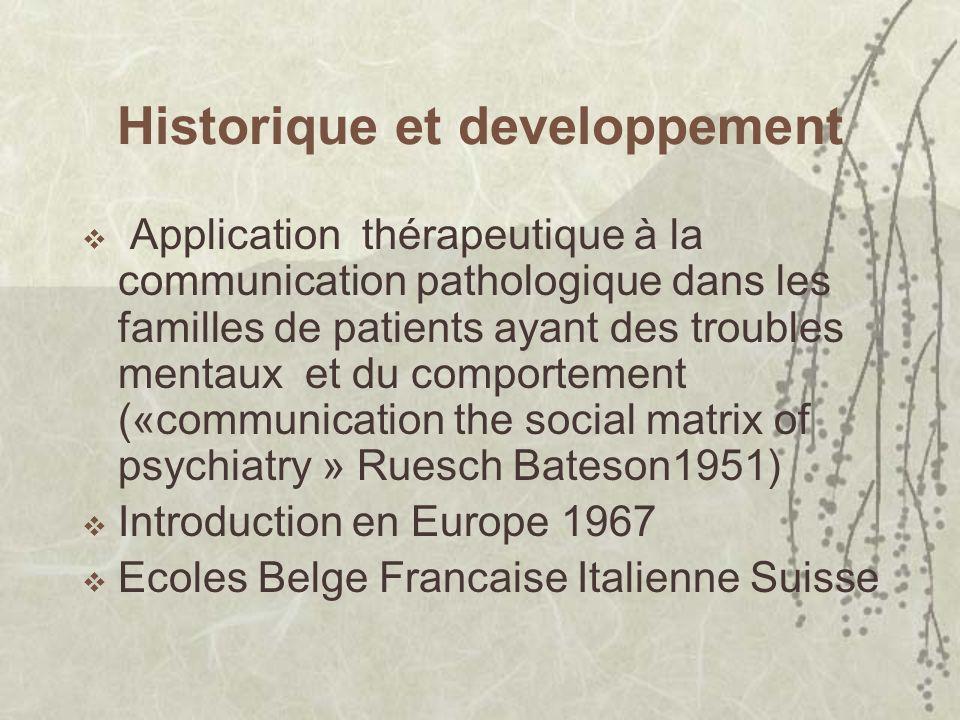 Historique et developpement Application thérapeutique à la communication pathologique dans les familles de patients ayant des troubles mentaux et du c