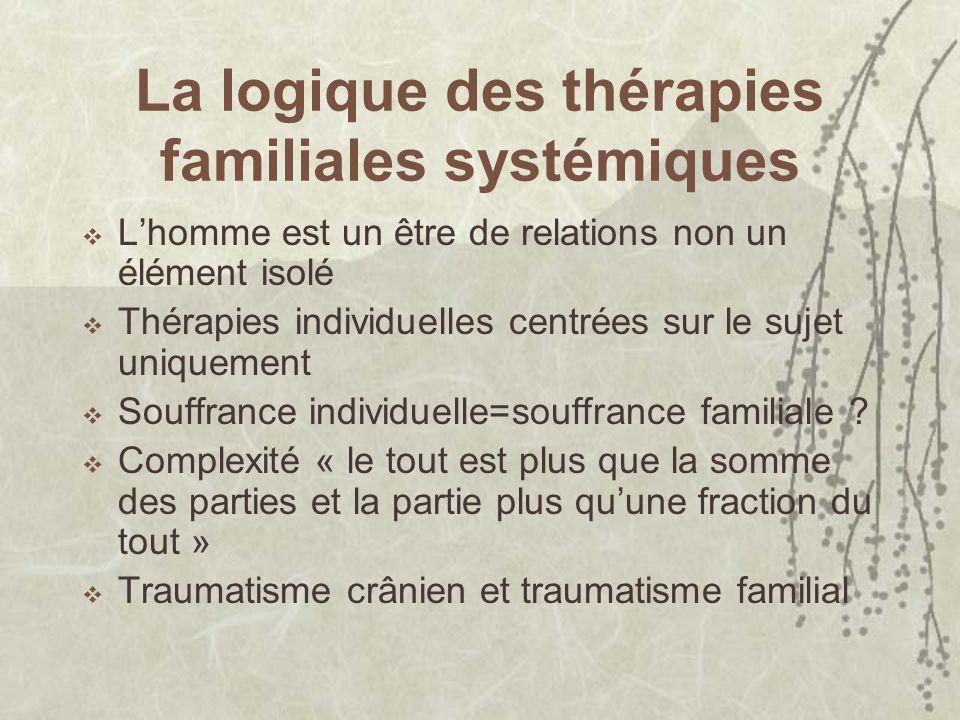 La logique des thérapies familiales systémiques Lhomme est un être de relations non un élément isolé Thérapies individuelles centrées sur le sujet uniquement Souffrance individuelle=souffrance familiale .