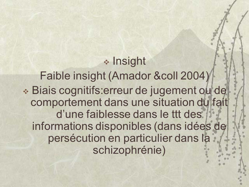 Insight Faible insight (Amador &coll 2004) Biais cognitifs:erreur de jugement ou de comportement dans une situation du fait dune faiblesse dans le ttt des informations disponibles (dans idées de persécution en particulier dans la schizophrénie)