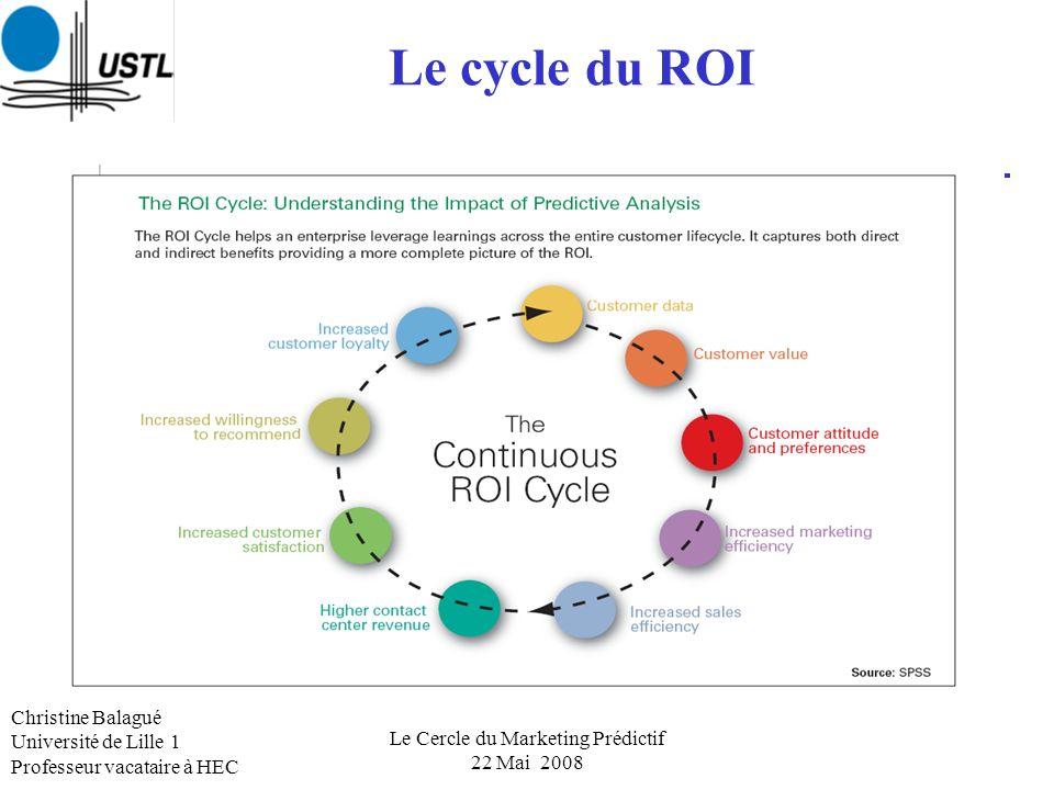 Le cycle du ROI Christine Balagué Université de Lille 1 Professeur vacataire à HEC Le Cercle du Marketing Prédictif 22 Mai 2008