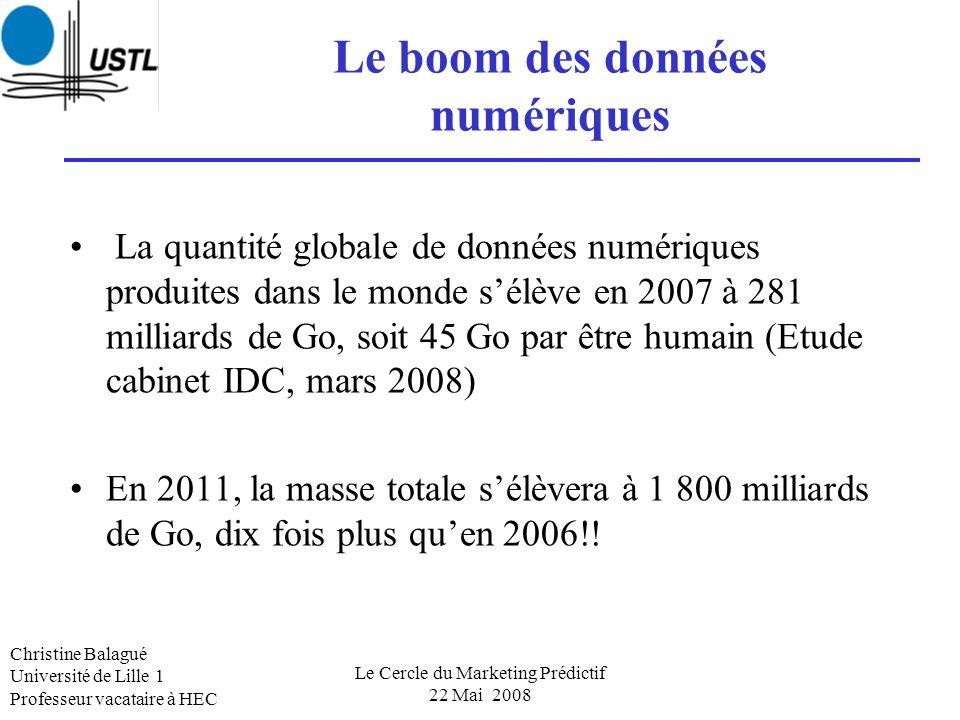 Le boom des données numériques La quantité globale de données numériques produites dans le monde sélève en 2007 à 281 milliards de Go, soit 45 Go par